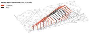 Arena do Morro - Wireframe