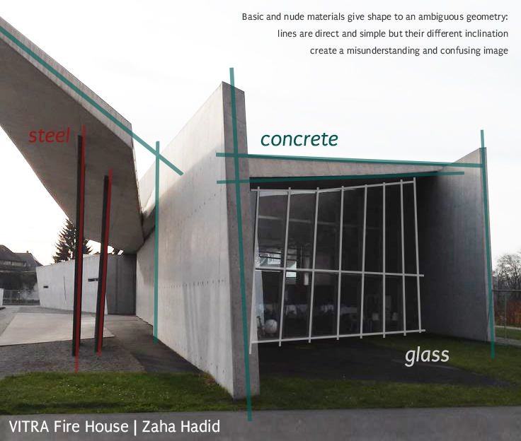 fire station_materials and oblique