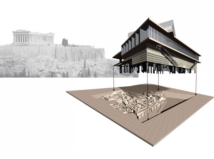Acropolis Museum, Athens - Exploded axonometric render