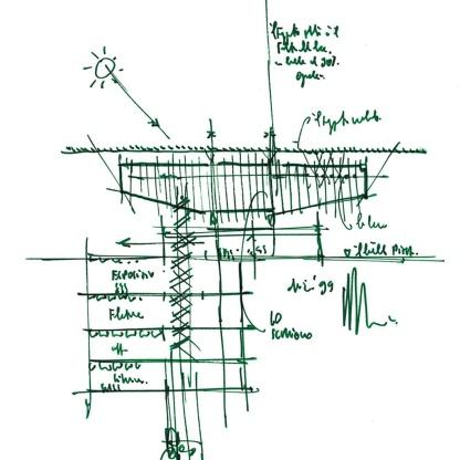 Lingotto Factory Conversion